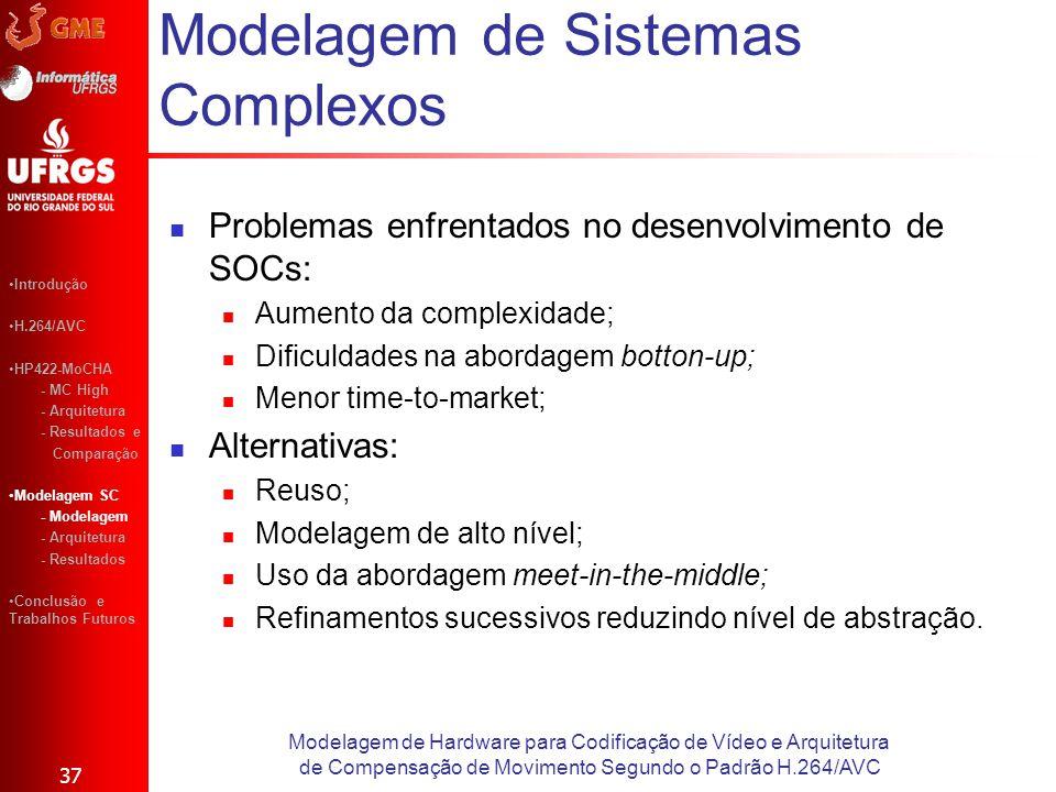 Modelagem de Sistemas Complexos Problemas enfrentados no desenvolvimento de SOCs: Aumento da complexidade; Dificuldades na abordagem botton-up; Menor