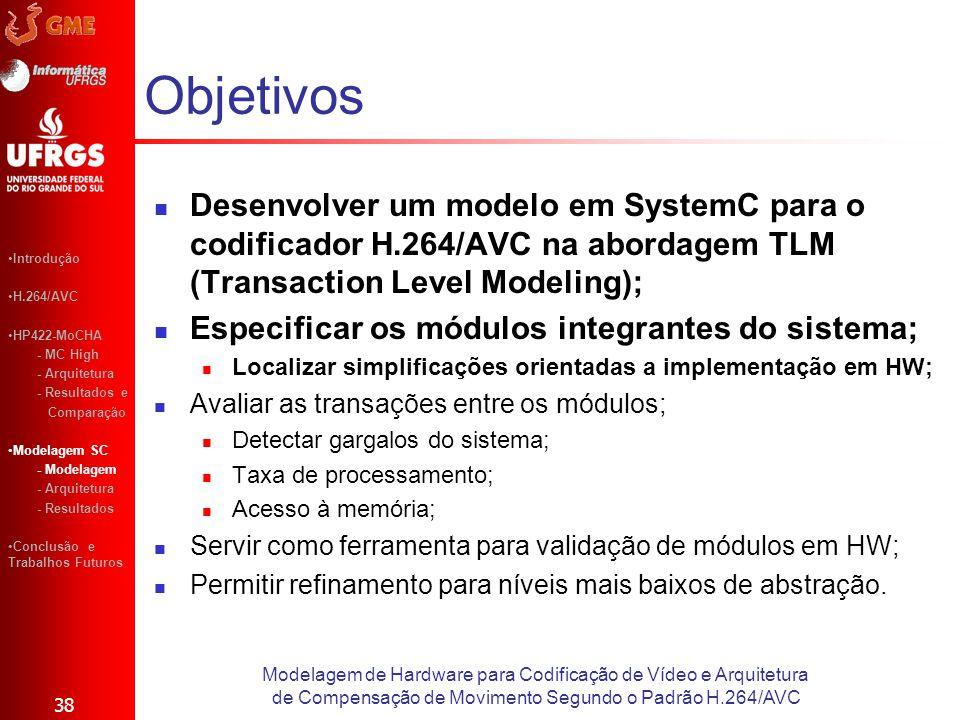 Objetivos Desenvolver um modelo em SystemC para o codificador H.264/AVC na abordagem TLM (Transaction Level Modeling); Especificar os módulos integran
