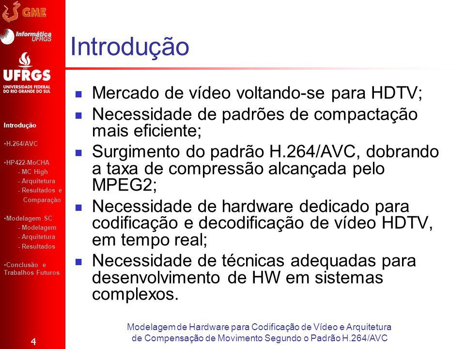 Mercado de vídeo voltando-se para HDTV; Necessidade de padrões de compactação mais eficiente; Surgimento do padrão H.264/AVC, dobrando a taxa de compr
