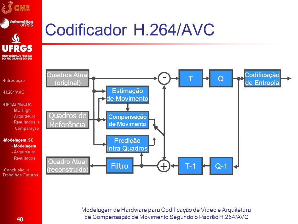 Codificador H.264/AVC 40 Modelagem de Hardware para Codificação de Vídeo e Arquitetura de Compensação de Movimento Segundo o Padrão H.264/AVC Introduç