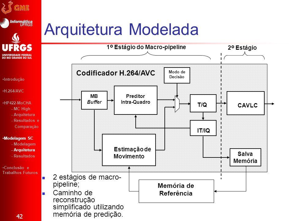 Arquitetura Modelada 2 estágios de macro- pipeline; Caminho de reconstrução simplificado utilizando memória de predição. 42 Introdução H.264/AVC HP422