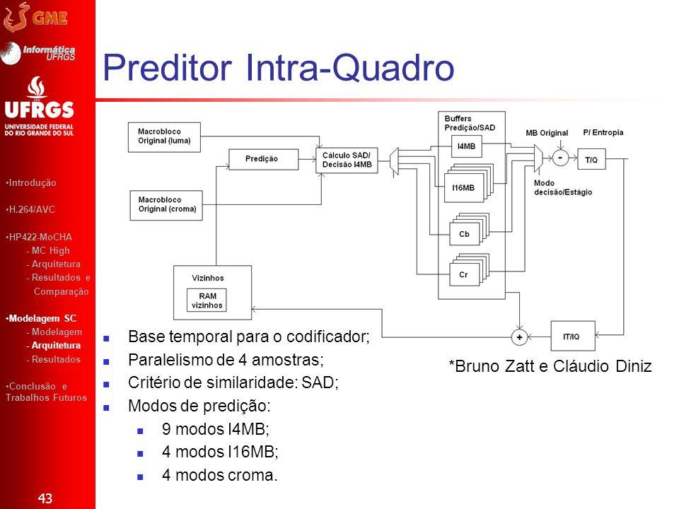 Preditor Intra-Quadro 43 *Bruno Zatt e Cláudio Diniz Introdução H.264/AVC HP422-MoCHA - MC High - Arquitetura - Resultados e Comparação Modelagem SC -