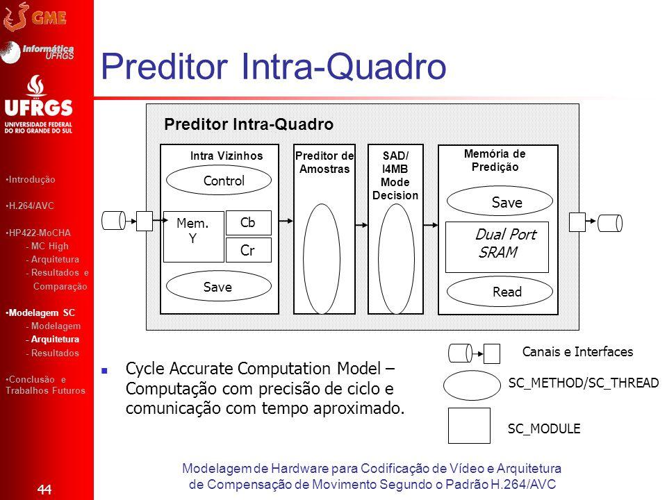 Preditor Intra-Quadro 44 Introdução H.264/AVC HP422-MoCHA - MC High - Arquitetura - Resultados e Comparação Modelagem SC - Modelagem - Arquitetura - R