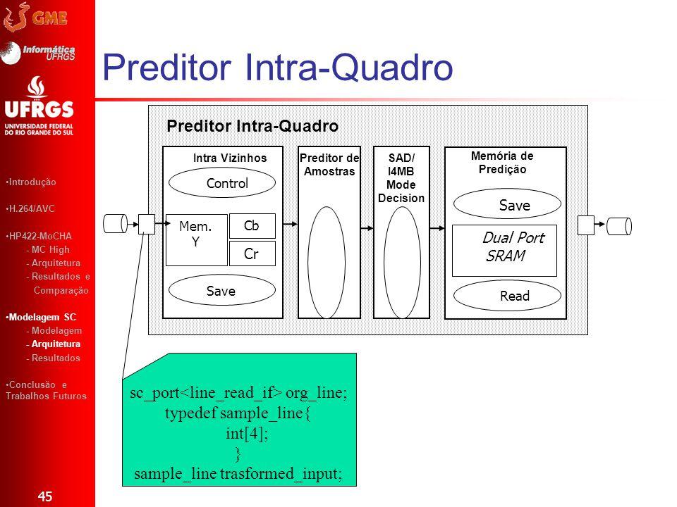 Preditor Intra-Quadro 45 Introdução H.264/AVC HP422-MoCHA - MC High - Arquitetura - Resultados e Comparação Modelagem SC - Modelagem - Arquitetura - R
