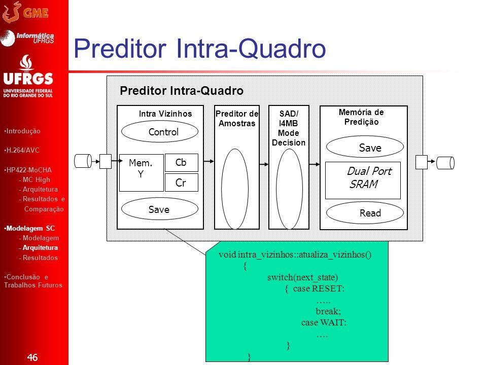 void intra_vizinhos::atualiza_vizinhos() { switch(next_state) { case RESET: ….. break; case WAIT: …. } Preditor Intra-Quadro 46 Introdução H.264/AVC H