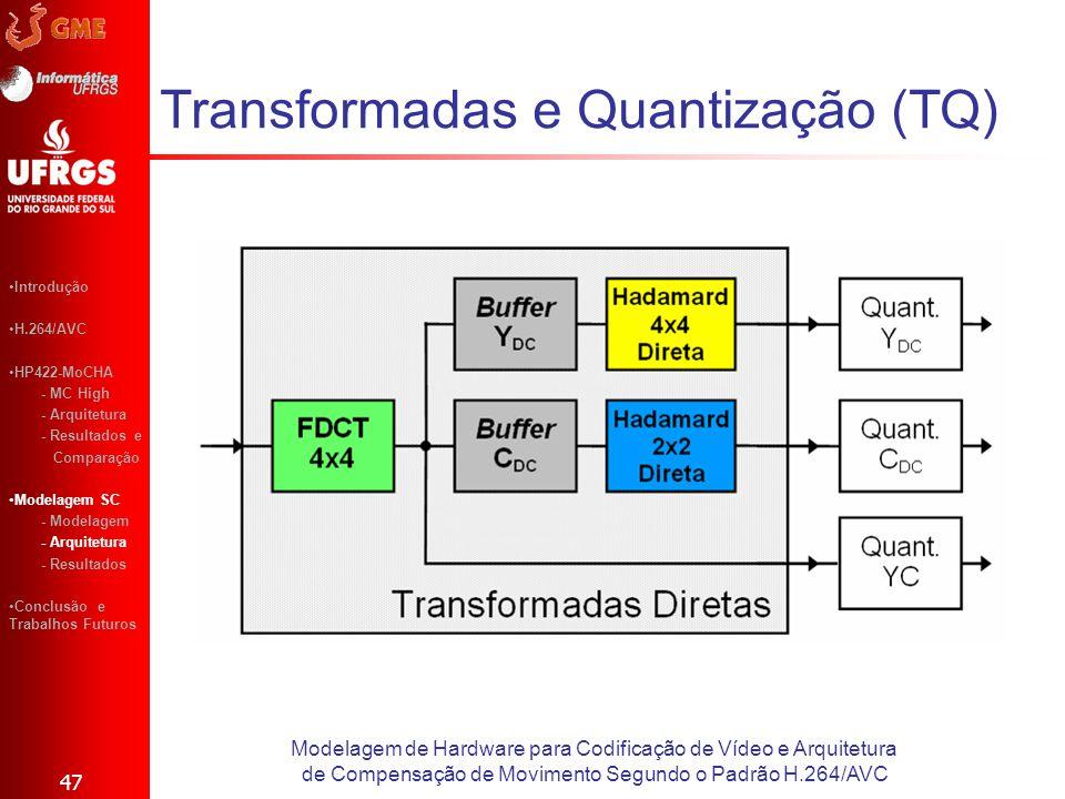 Transformadas e Quantização (TQ) 47 Modelagem de Hardware para Codificação de Vídeo e Arquitetura de Compensação de Movimento Segundo o Padrão H.264/A