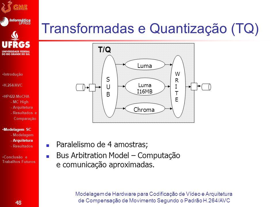 Transformadas e Quantização (TQ) 48 Modelagem de Hardware para Codificação de Vídeo e Arquitetura de Compensação de Movimento Segundo o Padrão H.264/A