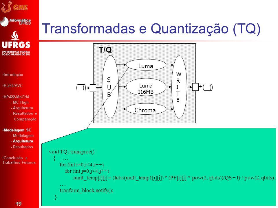 Transformadas e Quantização (TQ) 49 Introdução H.264/AVC HP422-MoCHA - MC High - Arquitetura - Resultados e Comparação Modelagem SC - Modelagem - Arqu