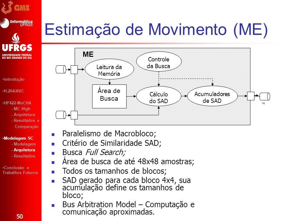 Estimação de Movimento (ME) 50 Introdução H.264/AVC HP422-MoCHA - MC High - Arquitetura - Resultados e Comparação Modelagem SC - Modelagem - Arquitetu