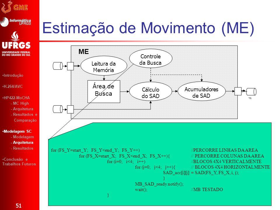 Estimação de Movimento (ME) 51 Introdução H.264/AVC HP422-MoCHA - MC High - Arquitetura - Resultados e Comparação Modelagem SC - Modelagem - Arquitetu