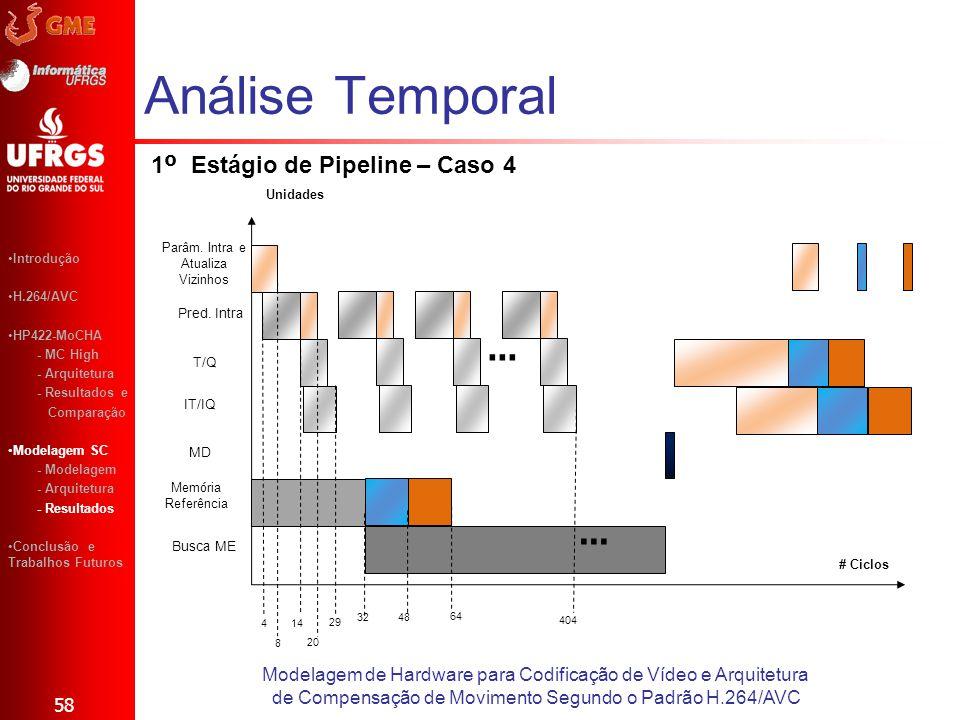 Análise Temporal 58 Modelagem de Hardware para Codificação de Vídeo e Arquitetura de Compensação de Movimento Segundo o Padrão H.264/AVC Introdução H.