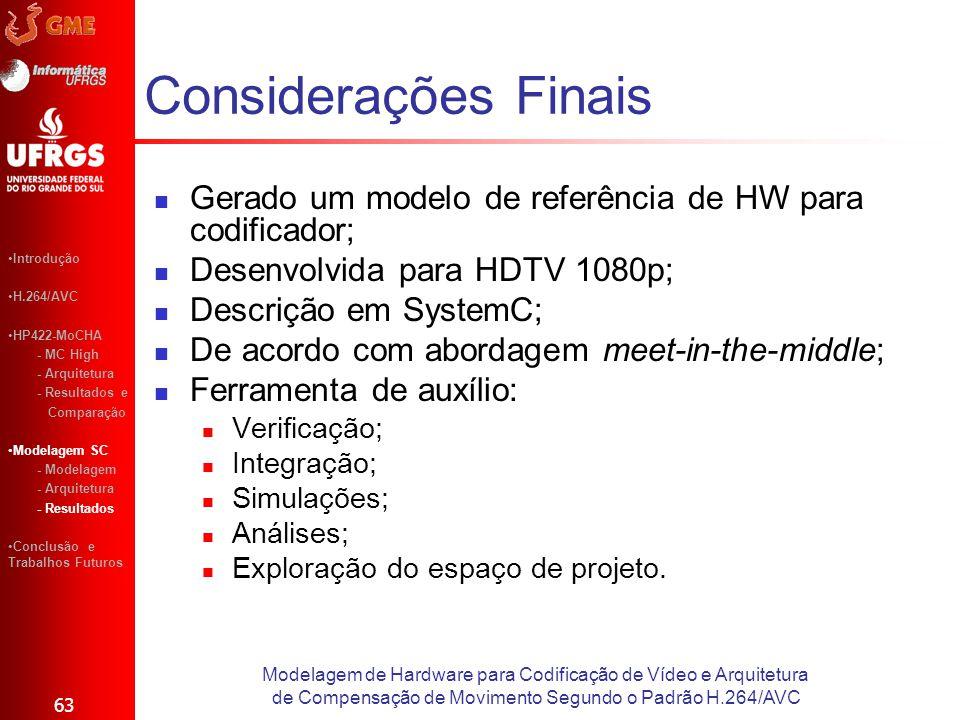 Considerações Finais Gerado um modelo de referência de HW para codificador; Desenvolvida para HDTV 1080p; Descrição em SystemC; De acordo com abordage