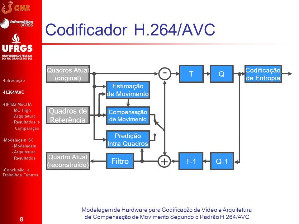 Codificador H.264/AVC 8 Modelagem de Hardware para Codificação de Vídeo e Arquitetura de Compensação de Movimento Segundo o Padrão H.264/AVC Introduçã