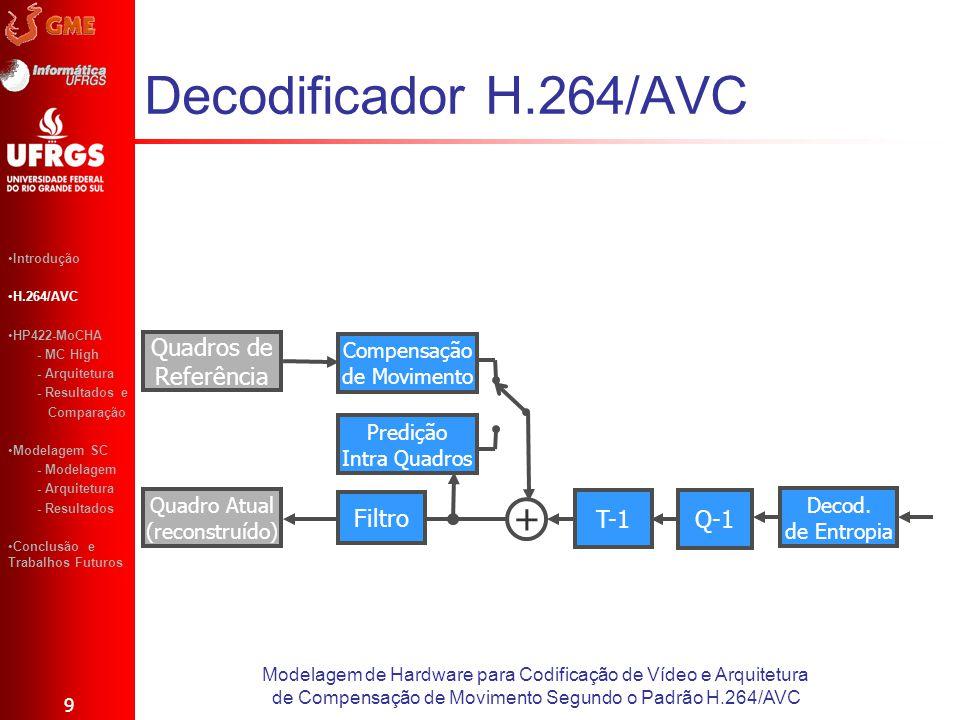 Decodificador H.264/AVC 9 Modelagem de Hardware para Codificação de Vídeo e Arquitetura de Compensação de Movimento Segundo o Padrão H.264/AVC Introdu