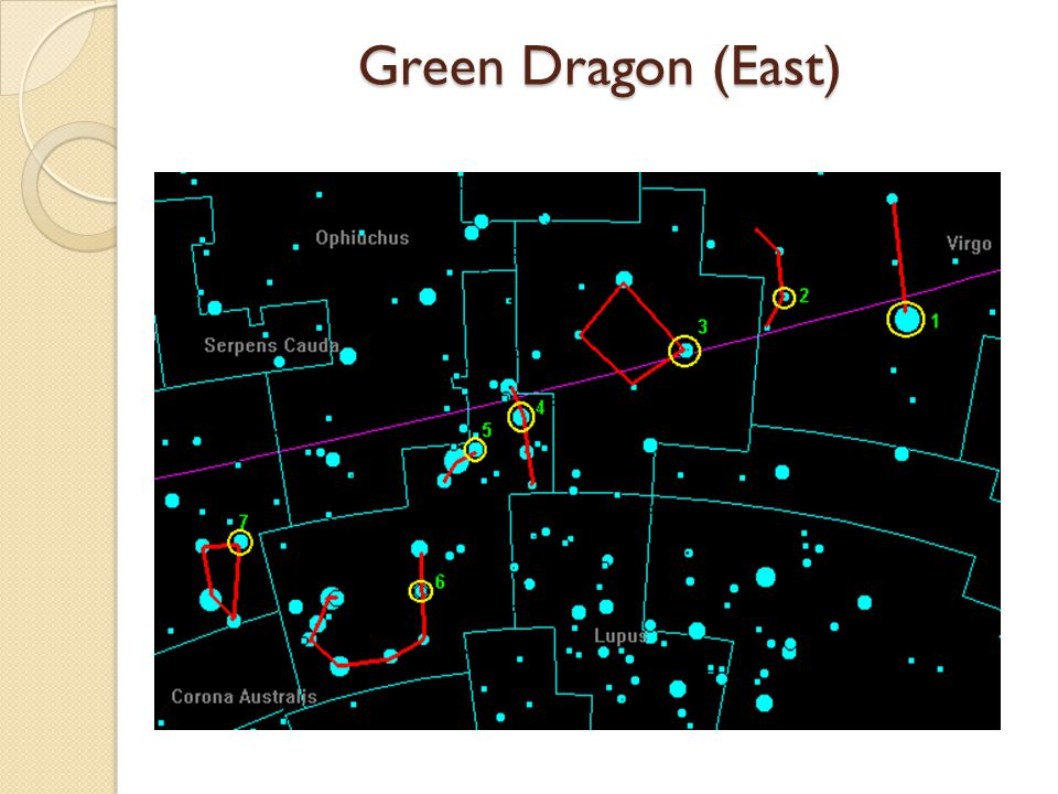 Green Dragon (East)