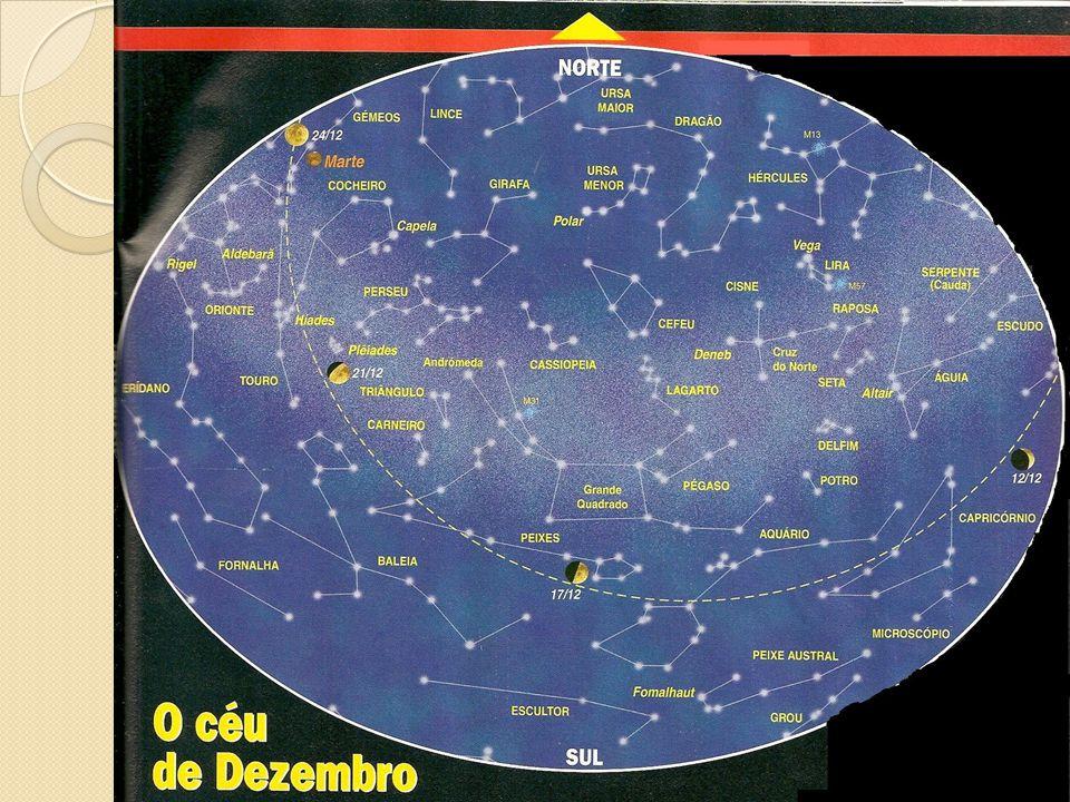 A cabeça da Ema é formada pelo Saco de Carvão perto da constelação do Cruzeiro do Sul.