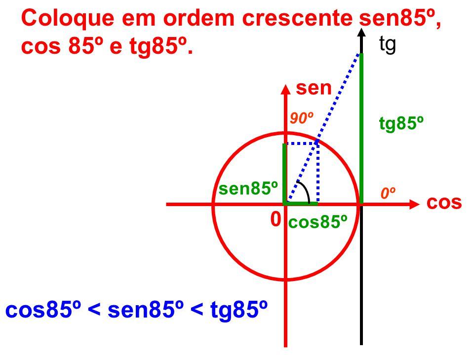 Coloque em ordem crescente sen85º, cos 85º e tg85º. cos sen 0 0º 90º tg tg85º cos85º sen85º cos85º < sen85º < tg85º