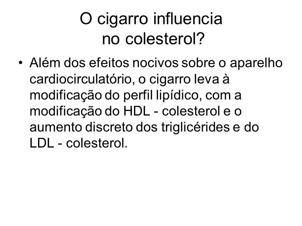 O cigarro influencia no colesterol.