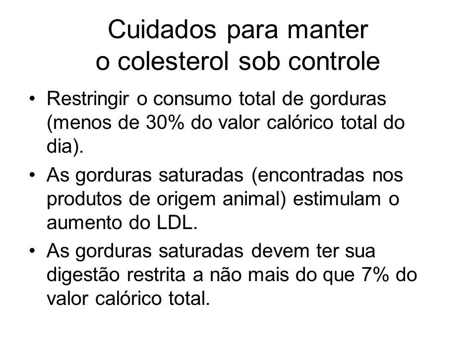 Cuidados para manter o colesterol sob controle Restringir o consumo total de gorduras (menos de 30% do valor calórico total do dia).