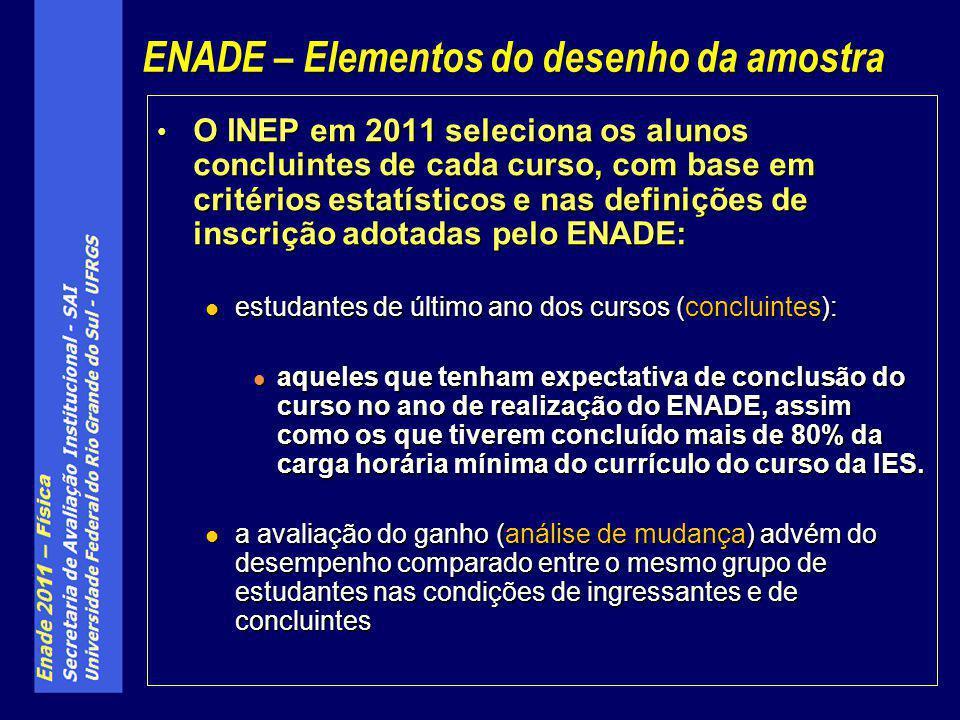 O INEP em 2011 seleciona os alunos concluintes de cada curso, com base em critérios estatísticos e nas definições de inscrição adotadas pelo ENADE: O