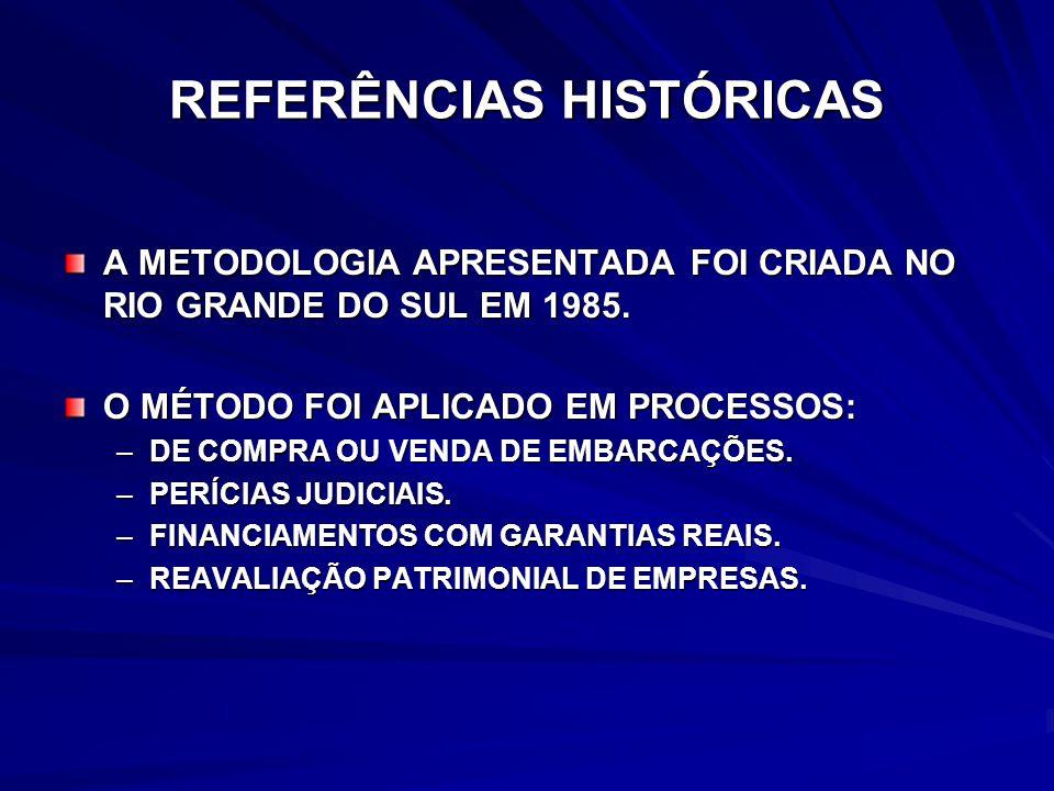 REFERÊNCIAS HISTÓRICAS A METODOLOGIA APRESENTADA FOI CRIADA NO RIO GRANDE DO SUL EM 1985. O MÉTODO FOI APLICADO EM PROCESSOS: –DE COMPRA OU VENDA DE E