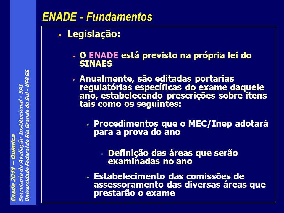 Legislação: O ENADE está previsto na própria lei do SINAES Anualmente, são editadas portarias regulatórias específicas do exame daquele ano, estabelec