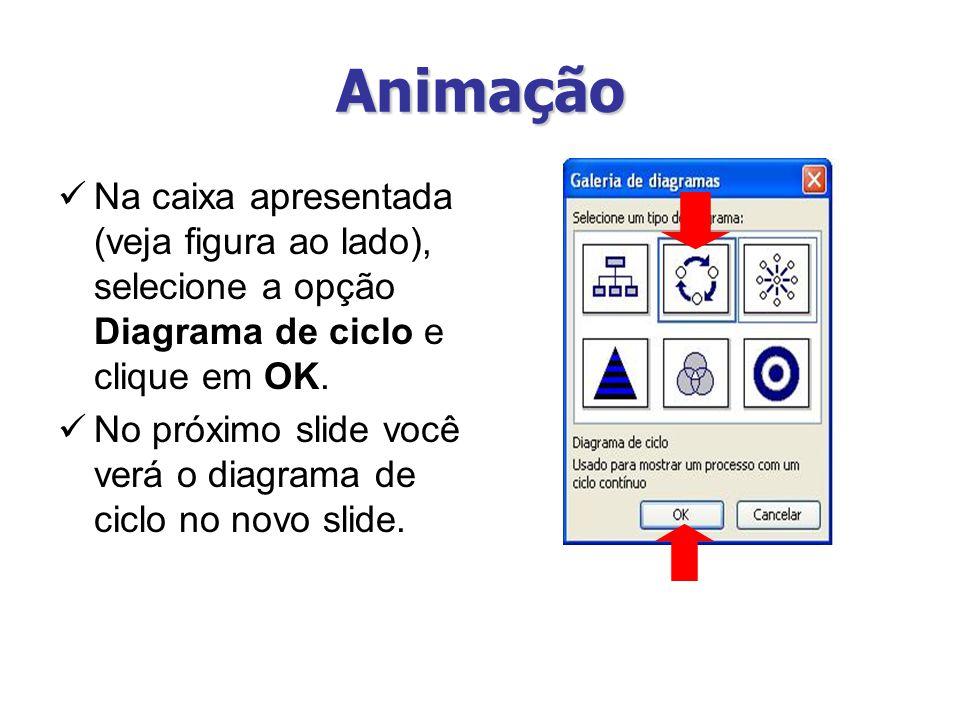 Animação Na caixa apresentada (veja figura ao lado), selecione a opção Diagrama de ciclo e clique em OK. No próximo slide você verá o diagrama de cicl