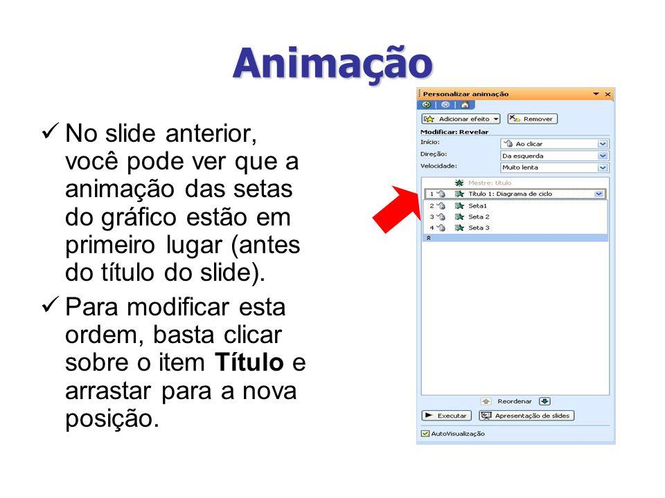 Animação No slide anterior, você pode ver que a animação das setas do gráfico estão em primeiro lugar (antes do título do slide). Para modificar esta