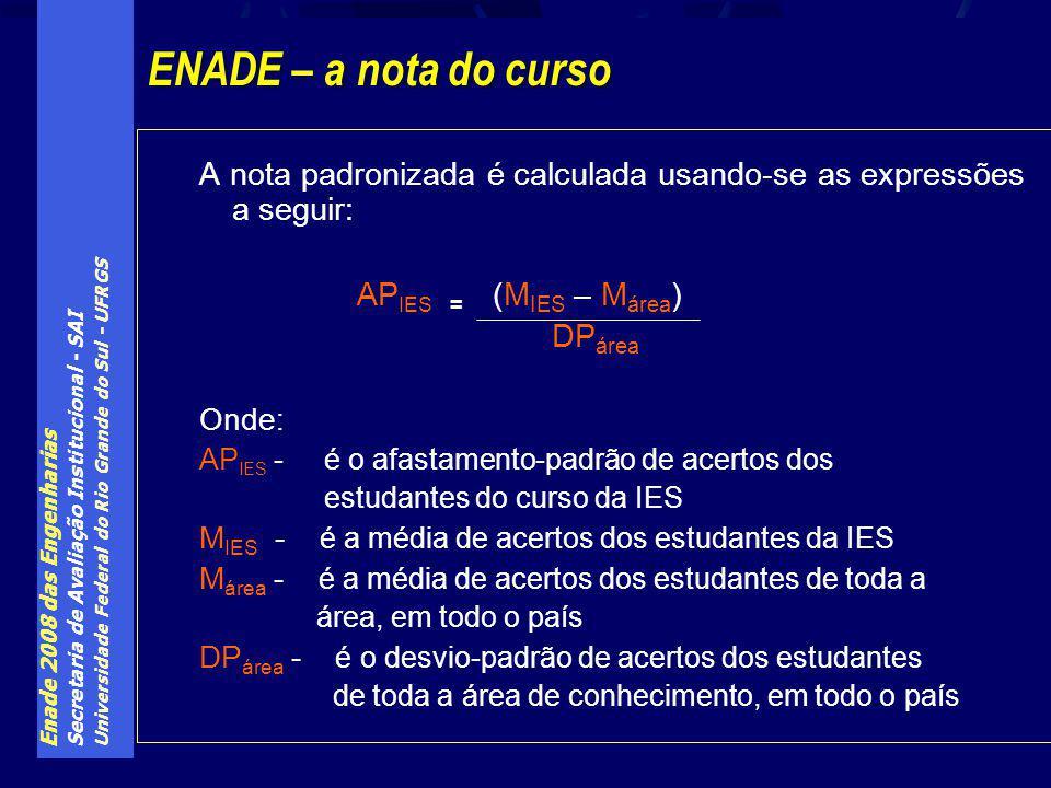 Enade 2008 das Engenharias Secretaria de Avaliação Institucional - SAI Universidade Federal do Rio Grande do Sul - UFRGS A nota padronizada é calculada usando-se as expressões a seguir: AP IES = (M IES – M área ) DP área Onde: AP IES - é o afastamento-padrão de acertos dos estudantes do curso da IES M IES - é a média de acertos dos estudantes da IES M área - é a média de acertos dos estudantes de toda a área, em todo o país DP área - é o desvio-padrão de acertos dos estudantes de toda a área de conhecimento, em todo o país ENADE – a nota do curso