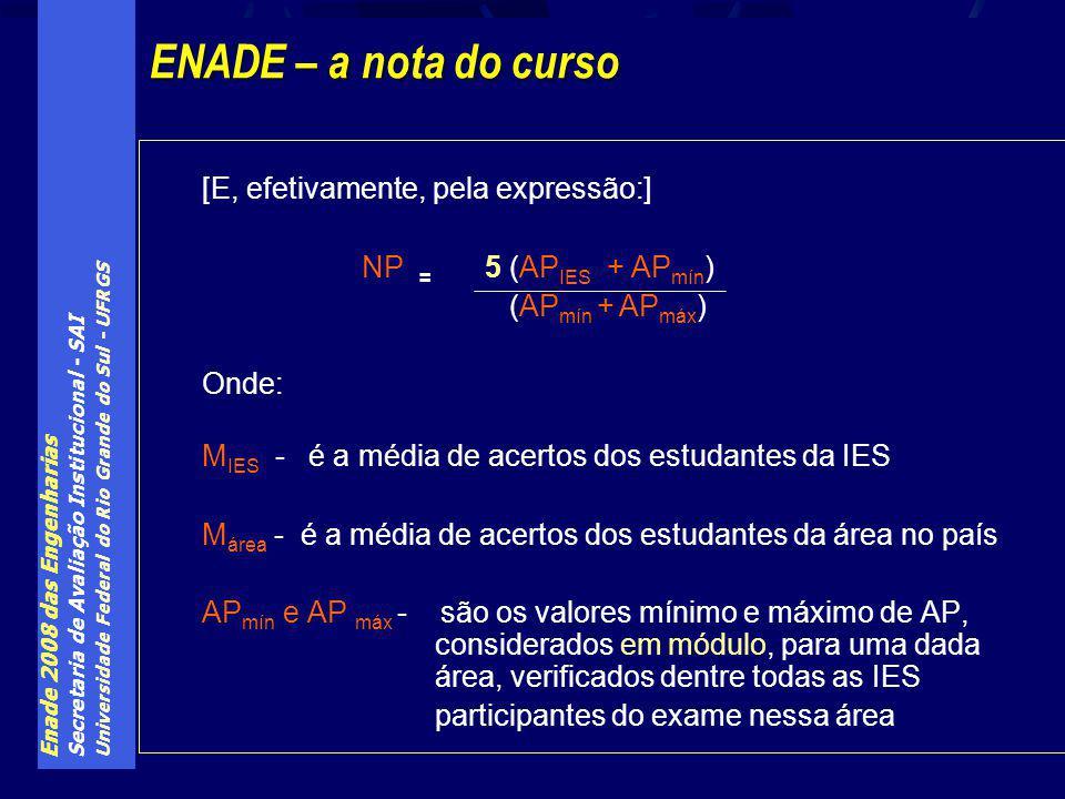 Enade 2008 das Engenharias Secretaria de Avaliação Institucional - SAI Universidade Federal do Rio Grande do Sul - UFRGS [E, efetivamente, pela expressão:] NP = 5 (AP IES + AP mín ) (AP mín + AP máx ) Onde: M IES - é a média de acertos dos estudantes da IES M área - é a média de acertos dos estudantes da área no país AP mín e AP máx - são os valores mínimo e máximo de AP, considerados em módulo, para uma dada área, verificados dentre todas as IES participantes do exame nessa área ENADE – a nota do curso