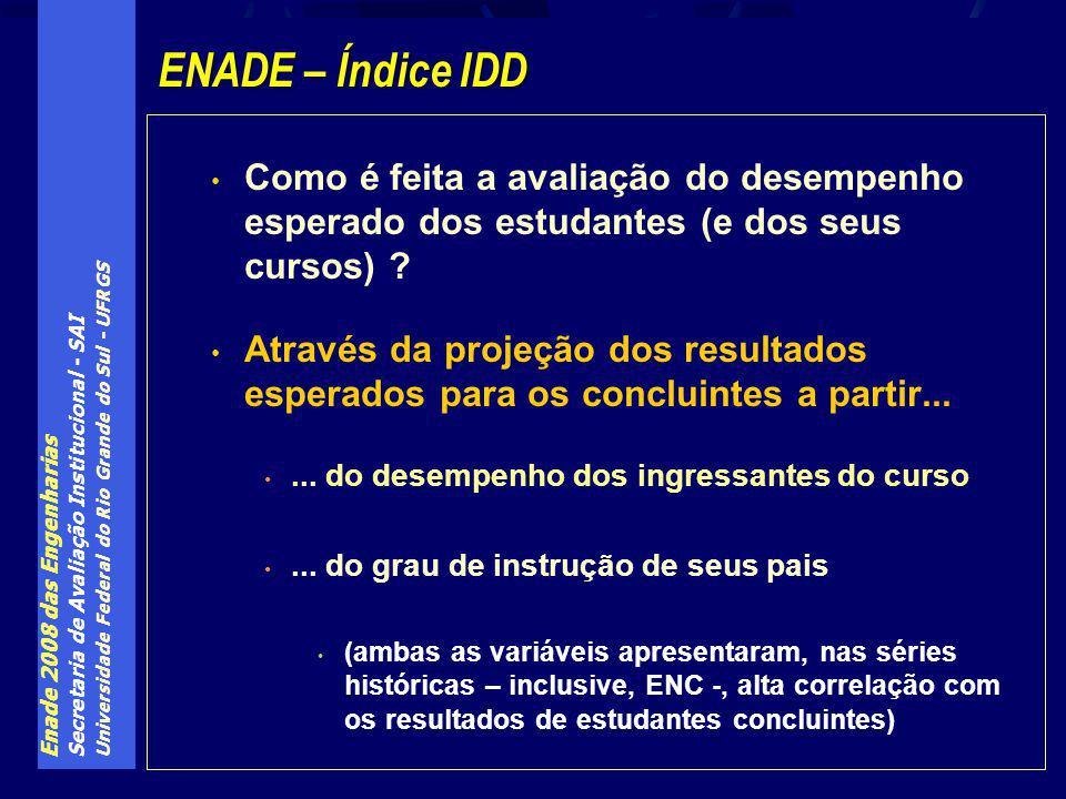 Enade 2008 das Engenharias Secretaria de Avaliação Institucional - SAI Universidade Federal do Rio Grande do Sul - UFRGS Como é feita a avaliação do desempenho esperado dos estudantes (e dos seus cursos) .