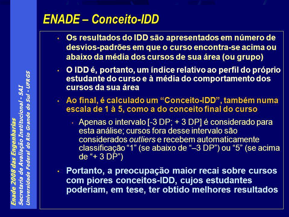 Enade 2008 das Engenharias Secretaria de Avaliação Institucional - SAI Universidade Federal do Rio Grande do Sul - UFRGS Os resultados do IDD são apresentados em número de desvios-padrões em que o curso encontra-se acima ou abaixo da média dos cursos de sua área (ou grupo) O IDD é, portanto, um índice relativo ao perfil do próprio estudante do curso e à média do comportamento dos cursos da sua área Ao final, é calculado um Conceito-IDD, também numa escala de 1 à 5, como a do conceito final do curso Apenas o intervalo [-3 DP; + 3 DP] é considerado para esta análise; cursos fora desse intervalo são considerados outliers e recebem automaticamente classificação 1 (se abaixo de –3 DP) ou 5 (se acima de + 3 DP) Portanto, a preocupação maior recai sobre cursos com piores conceitos-IDD, cujos estudantes poderiam, em tese, ter obtido melhores resultados ENADE – Conceito-IDD