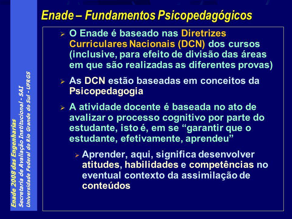 Enade 2008 das Engenharias Secretaria de Avaliação Institucional - SAI Universidade Federal do Rio Grande do Sul - UFRGS O Enade é baseado nas Diretrizes Curriculares Nacionais (DCN) dos cursos (inclusive, para efeito de divisão das áreas em que são realizadas as diferentes provas) As DCN estão baseadas em conceitos da Psicopedagogia A atividade docente é baseada no ato de avalizar o processo cognitivo por parte do estudante, isto é, em se garantir que o estudante, efetivamente, aprendeu Aprender, aqui, significa desenvolver atitudes, habilidades e competências no eventual contexto da assimilação de conteúdos Enade – Fundamentos Psicopedagógicos