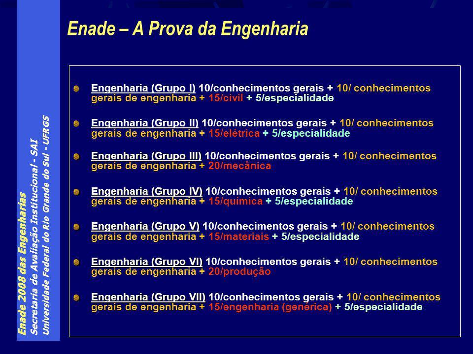 Enade 2008 das Engenharias Secretaria de Avaliação Institucional - SAI Universidade Federal do Rio Grande do Sul - UFRGS Engenharia (Grupo I) 10/conhecimentos gerais + 10/ conhecimentos gerais de engenharia + 15/civil + 5/especialidade Engenharia (Grupo II) 10/conhecimentos gerais + 10/ conhecimentos gerais de engenharia + 15/elétrica + 5/especialidade Engenharia (Grupo III) Engenharia (Grupo III) 10/conhecimentos gerais + 10/ conhecimentos gerais de engenharia + 20/mecânica Engenharia (Grupo IV) Engenharia (Grupo IV) 10/conhecimentos gerais + 10/ conhecimentos gerais de engenharia + 15/química + 5/especialidade Engenharia (Grupo V) Engenharia (Grupo V) 10/conhecimentos gerais + 10/ conhecimentos gerais de engenharia + 15/materiais + 5/especialidade Engenharia (Grupo VI) Engenharia (Grupo VI) 10/conhecimentos gerais + 10/ conhecimentos gerais de engenharia + 20/produção Engenharia (Grupo VII) Engenharia (Grupo VII) 10/conhecimentos gerais + 10/ conhecimentos gerais de engenharia + 15/engenharia (genérica) + 5/especialidade Enade – A Prova da Engenharia