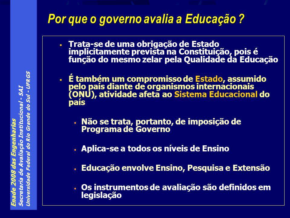 Enade 2008 das Engenharias Secretaria de Avaliação Institucional - SAI Universidade Federal do Rio Grande do Sul - UFRGS Trata-se de uma obrigação de Estado implicitamente prevista na Constituição, pois é função do mesmo zelar pela Qualidade da Educação É também um compromisso de Estado, assumido pelo país diante de organismos internacionais (ONU), atividade afeta ao Sistema Educacional do país Não se trata, portanto, de imposição de Programa de Governo Aplica-se a todos os níveis de Ensino Educação envolve Ensino, Pesquisa e Extensão Os instrumentos de avaliação são definidos em legislação Por que o governo avalia a Educação ?