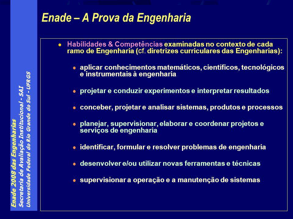 Enade 2008 das Engenharias Secretaria de Avaliação Institucional - SAI Universidade Federal do Rio Grande do Sul - UFRGS Habilidades & Competências examinadas no contexto de cada ramo de Engenharia (cf.
