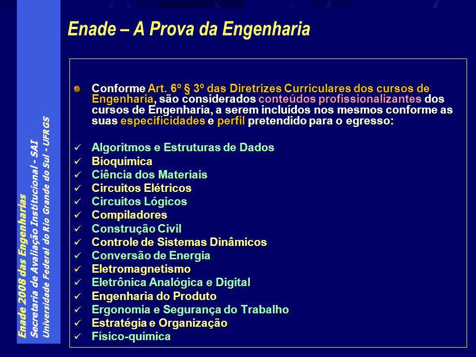 Enade 2008 das Engenharias Secretaria de Avaliação Institucional - SAI Universidade Federal do Rio Grande do Sul - UFRGS Conforme Art.