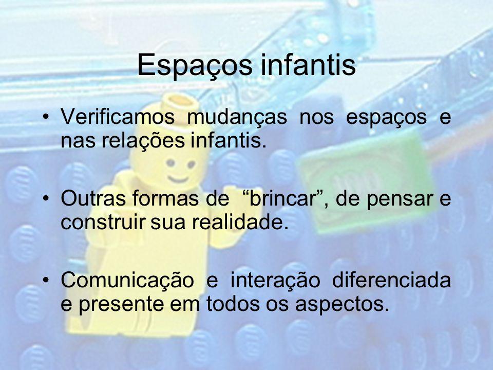 Espaços infantis Verificamos mudanças nos espaços e nas relações infantis. Outras formas de brincar, de pensar e construir sua realidade. Comunicação