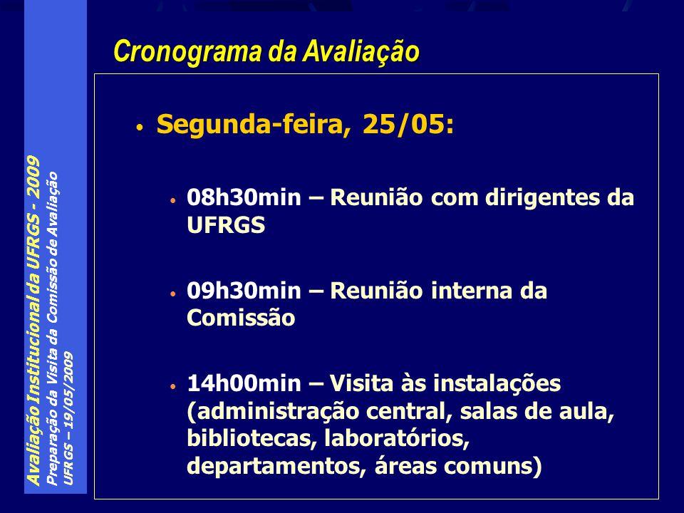 Avaliação Institucional da UFRGS - 2009 Preparação da Visita da Comissão de Avaliação UFRGS – 19/05/2009 Segunda-feira, 25/05: 08h30min – Reunião com dirigentes da UFRGS 09h30min – Reunião interna da Comissão 14h00min – Visita às instalações (administração central, salas de aula, bibliotecas, laboratórios, departamentos, áreas comuns) Cronograma da Avaliação