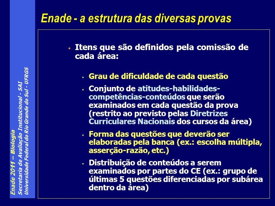 Itens que são definidos pela comissão de cada área: Grau de dificuldade de cada questão Conjunto de atitudes-habilidades- competências-conteúdos que serão examinados em cada questão da prova (restrito ao previsto pelas Diretrizes Curriculares Nacionais dos cursos da área) Forma das questões que deverão ser elaboradas pela banca (ex.: escolha múltipla, asserção-razão, etc.) Distribuição de conteúdos a serem examinados por partes do CE (ex.: grupo de últimas 5 questões diferenciadas por subárea dentro da área) Enade - a estrutura das diversas provas