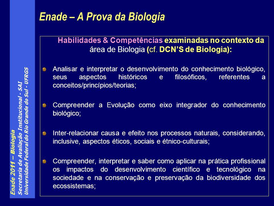 Habilidades & Competências examinadas no contexto da área de Biologia (cf.