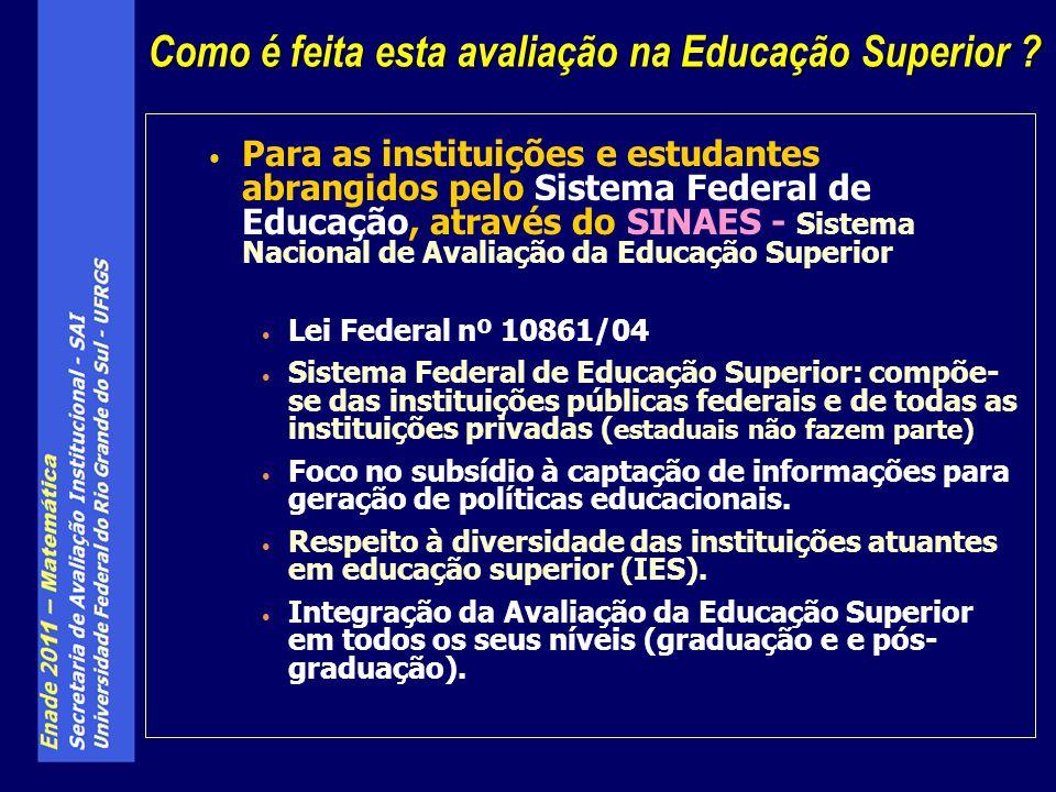 Formas de avaliação da Educação Superior no SINAES: Avaliação institucional Auto-avaliação institucional Avaliação institucional externa (avaliadores Inep) Avaliação da Graduação: ACG - avaliação externa de cursos de graduação (avaliadores Inep) ENADE (avalia os cursos indiretamente, através da avaliação direta dos alunos) Avaliação da Pós-Graduação: Avaliação de Programas de Pós-Graduação (avaliadores CAPES) Quais os instrumentos de avaliação do SINAES ?