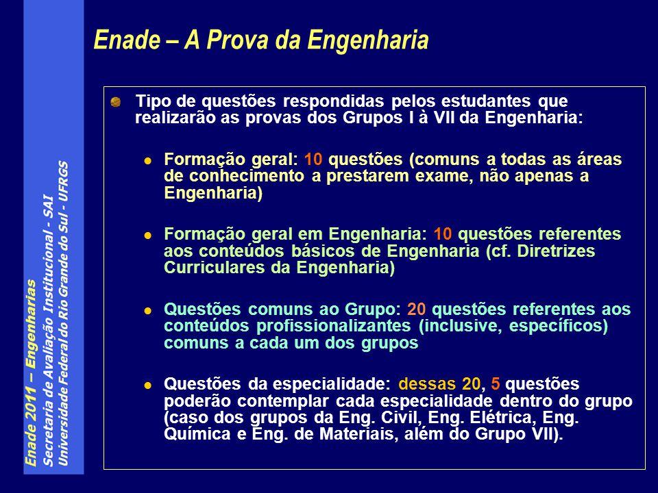 Engenharia (Grupo I) 10/conhecimentos gerais + 10/ conhecimentos gerais de engenharia + 15/civil + 5/especialidade Engenharia (Grupo II) 10/conhecimentos gerais + 10/ conhecimentos gerais de engenharia + 15/elétrica + 5/especialidade Engenharia (Grupo III) Engenharia (Grupo III) 10/conhecimentos gerais + 10/ conhecimentos gerais de engenharia + 20/mecânica Engenharia (Grupo IV) Engenharia (Grupo IV) 10/conhecimentos gerais + 10/ conhecimentos gerais de engenharia + 15/química + 5/especialidade Engenharia (Grupo V) Engenharia (Grupo V) 10/conhecimentos gerais + 10/ conhecimentos gerais de engenharia + 15/materiais + 5/especialidade Engenharia (Grupo VI) Engenharia (Grupo VI) 10/conhecimentos gerais + 10/ conhecimentos gerais de engenharia + 20/produção Engenharia (Grupo VII) Engenharia (Grupo VII) 10/conhecimentos gerais + 10/ conhecimentos gerais de engenharia + 15/engenharia (genérica) + 5/especialidade Enade – A Prova da Engenharia