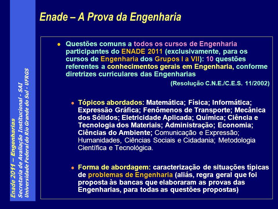 Habilidades & Competências examinadas no contexto de cada ramo de Engenharia (cf.