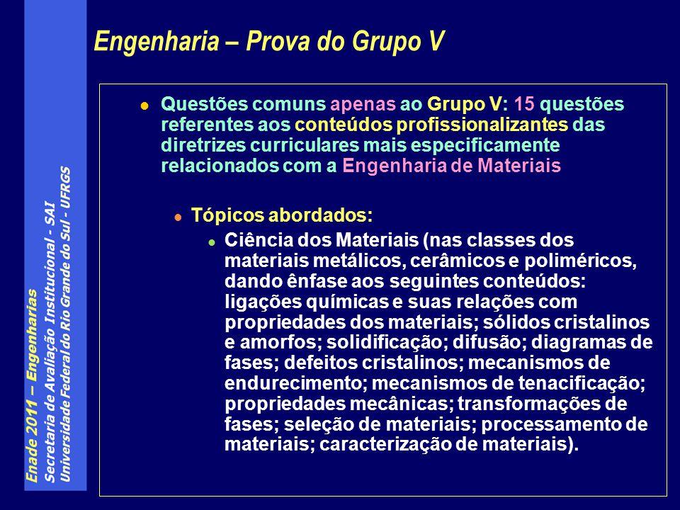 Físico-química e termodinâmica aplicada.Mineralogia e Tratamento de Minérios.