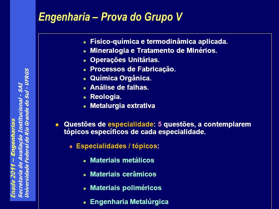 Questões comuns apenas ao Grupo VI: 20 questões referentes aos conteúdos profissionalizantes das diretrizes curriculares mais especificamente relacionados com a Engenharia de Produção Tópicos abordados: Gestão da Produção, Gestão da Qualidade, Gestão Econômica, Ergonomia e Segurança do Trabalho, Gestão do Produto, Pesquisa Operacional, Gestão Estratégica e Organizacional, Gestão do Conhecimento, Gestão Ambiental Engenharia – Prova do Grupo VI