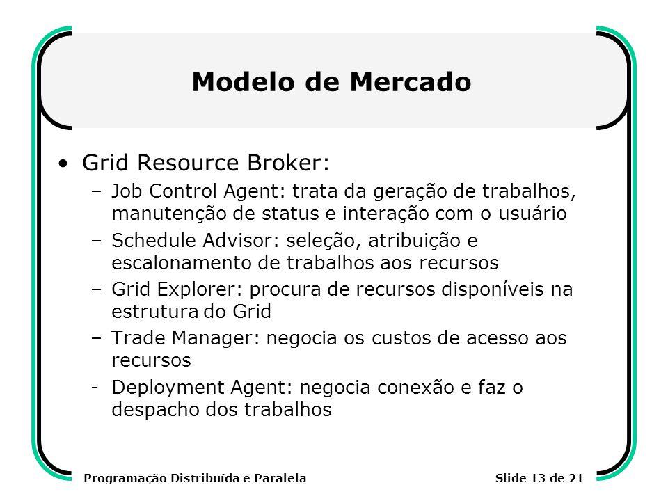 Programação Distribuída e ParalelaSlide 13 de 21 Modelo de Mercado Grid Resource Broker: –Job Control Agent: trata da geração de trabalhos, manutenção