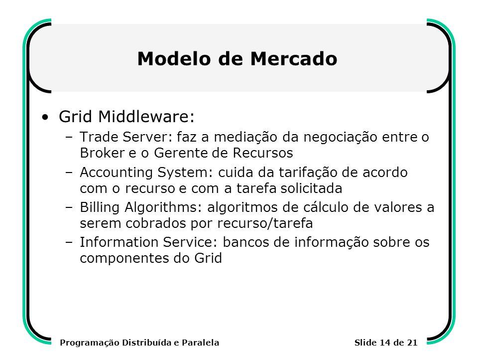 Programação Distribuída e ParalelaSlide 14 de 21 Modelo de Mercado Grid Middleware: –Trade Server: faz a mediação da negociação entre o Broker e o Ger