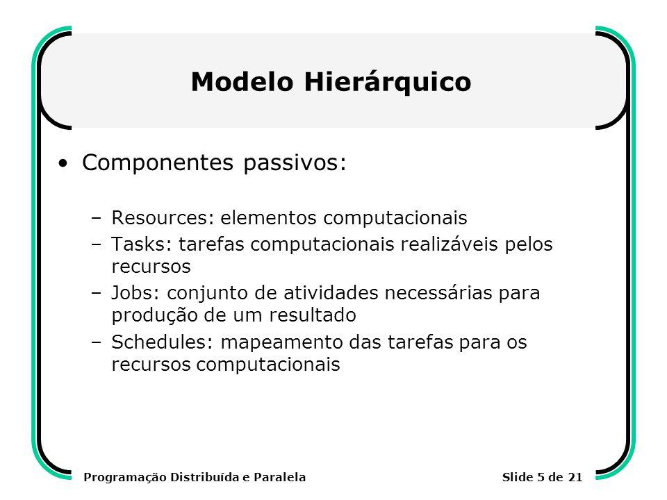 Programação Distribuída e ParalelaSlide 5 de 21 Modelo Hierárquico Componentes passivos: –Resources: elementos computacionais –Tasks: tarefas computac