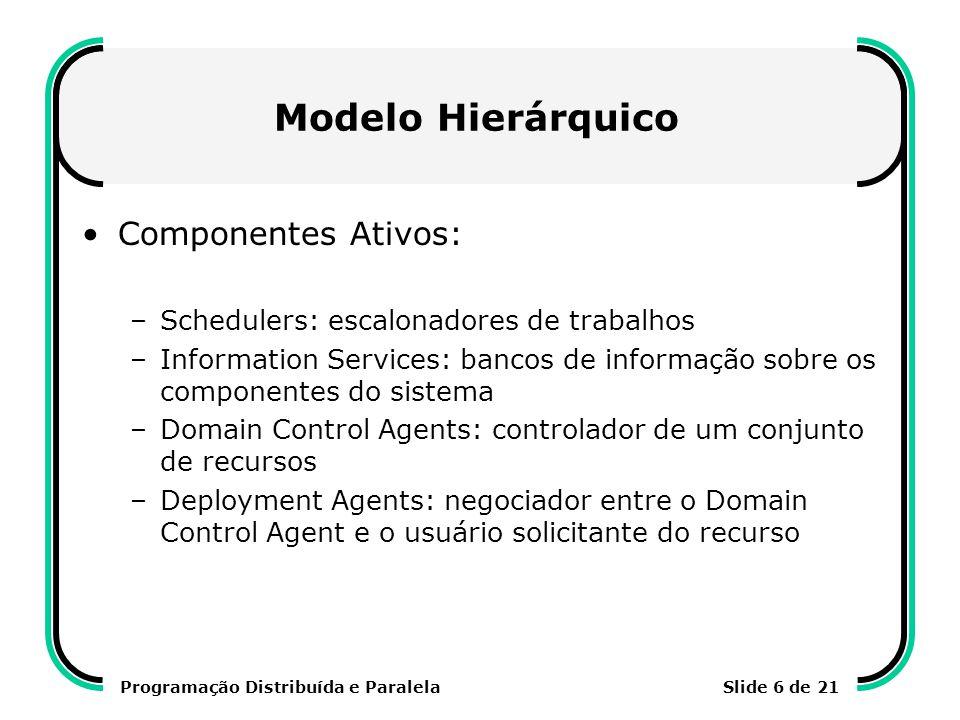 Programação Distribuída e ParalelaSlide 6 de 21 Modelo Hierárquico Componentes Ativos: –Schedulers: escalonadores de trabalhos –Information Services: